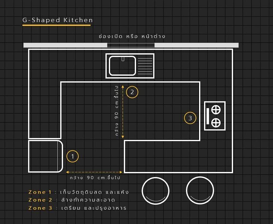 G-Shaped Kitchen